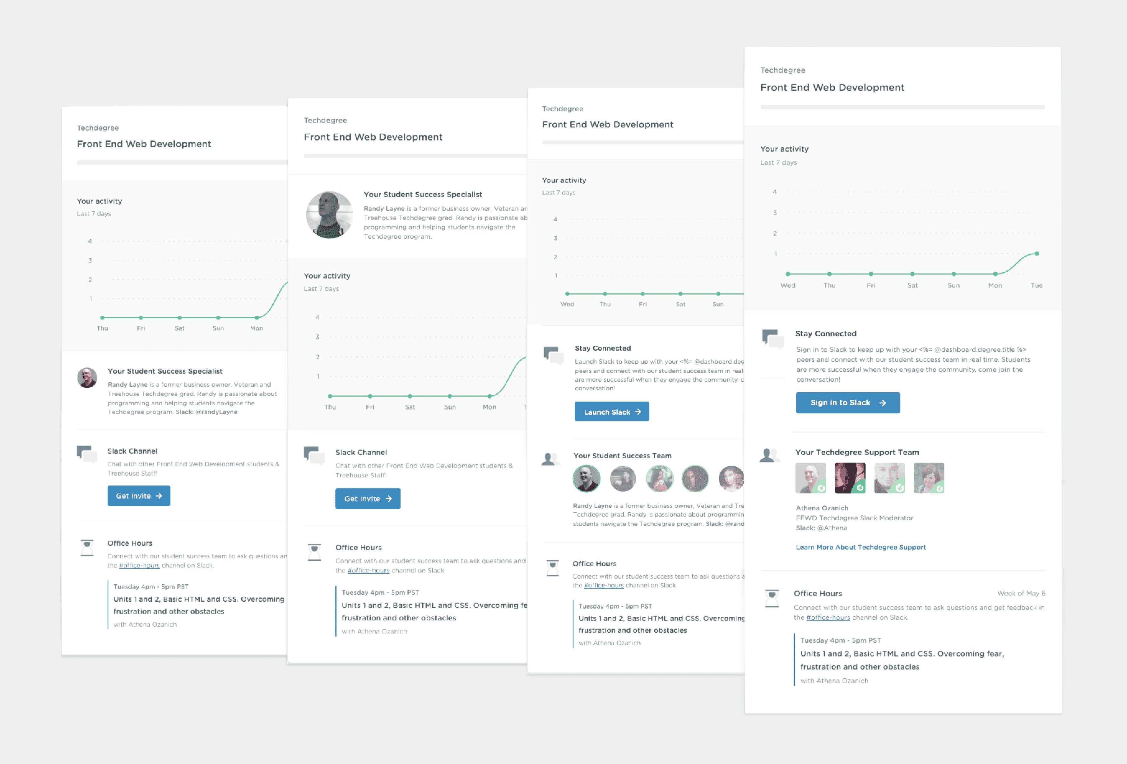 Iterations over time on our dashboard project
